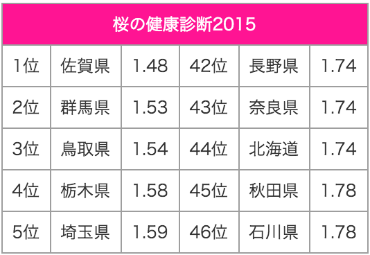 20150626_table1
