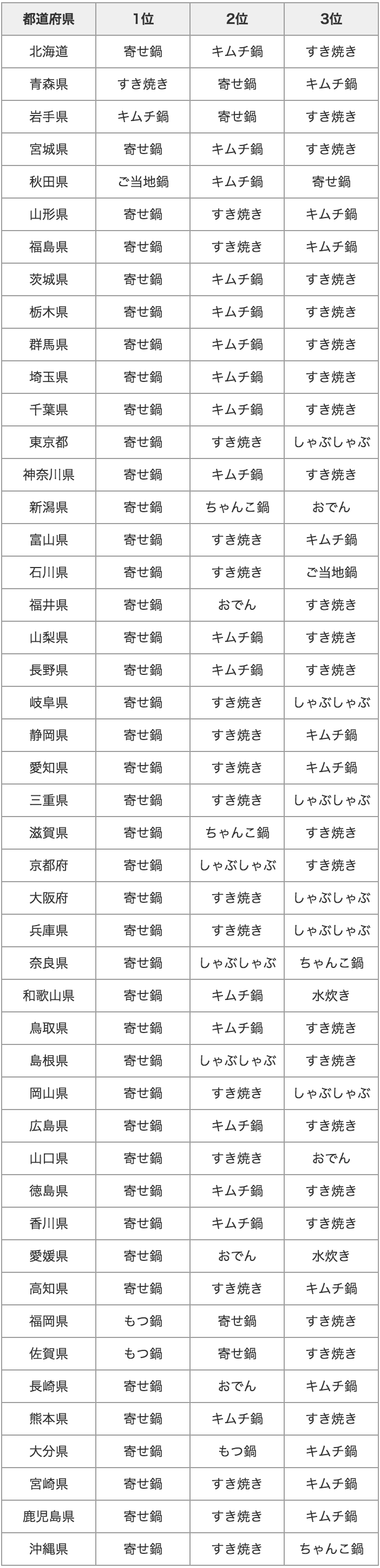 20120111_table2