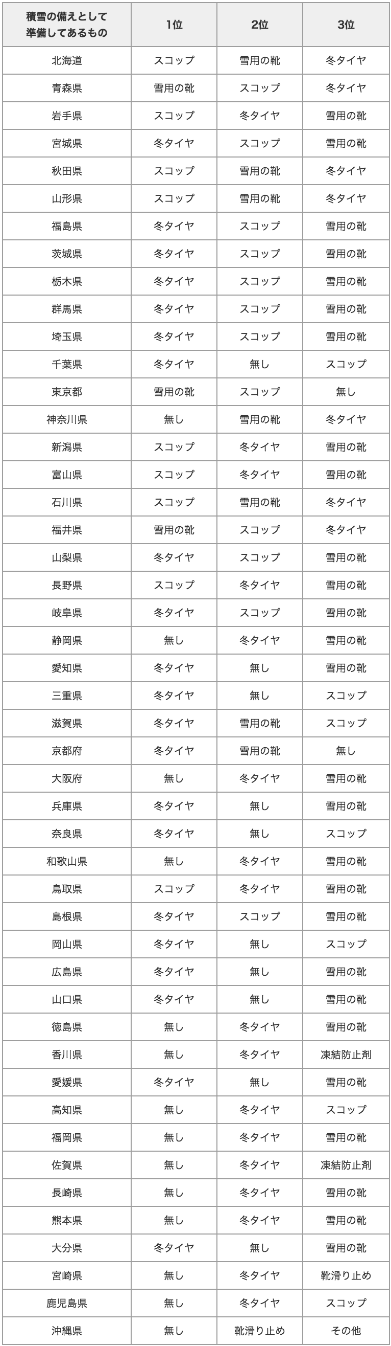 20120221_table1