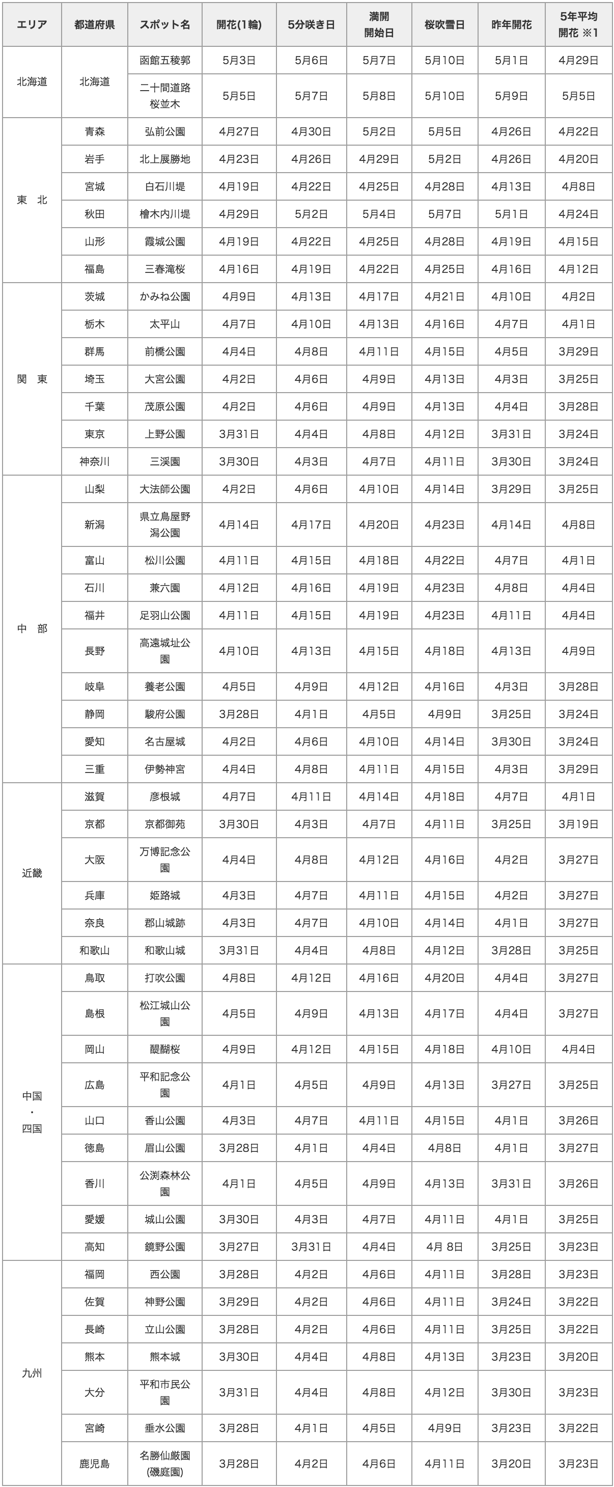 20120326_1_table2