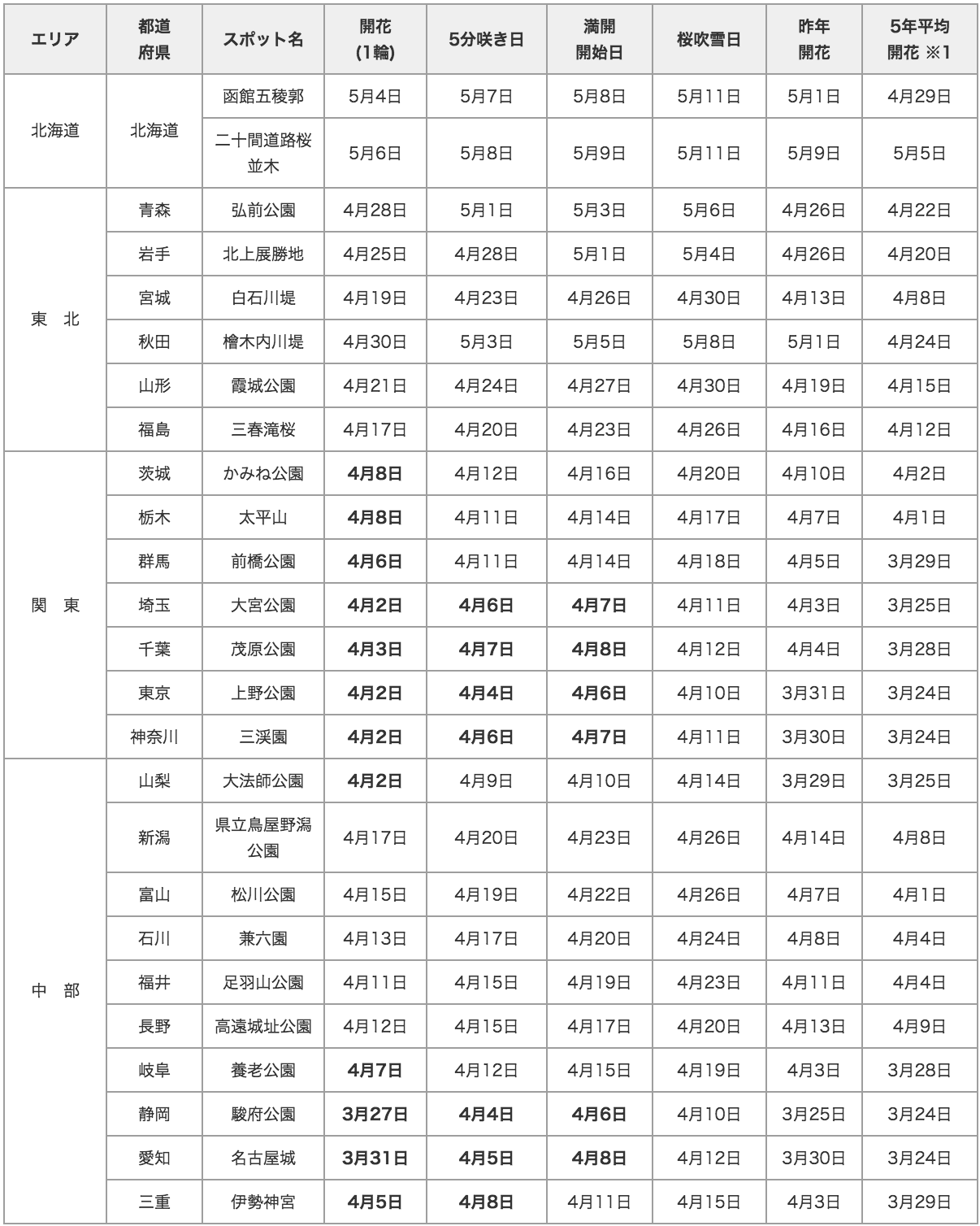 20120409_table2
