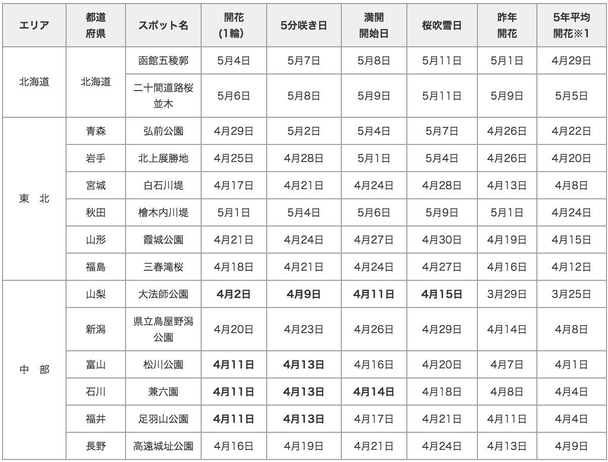 20120416_table2
