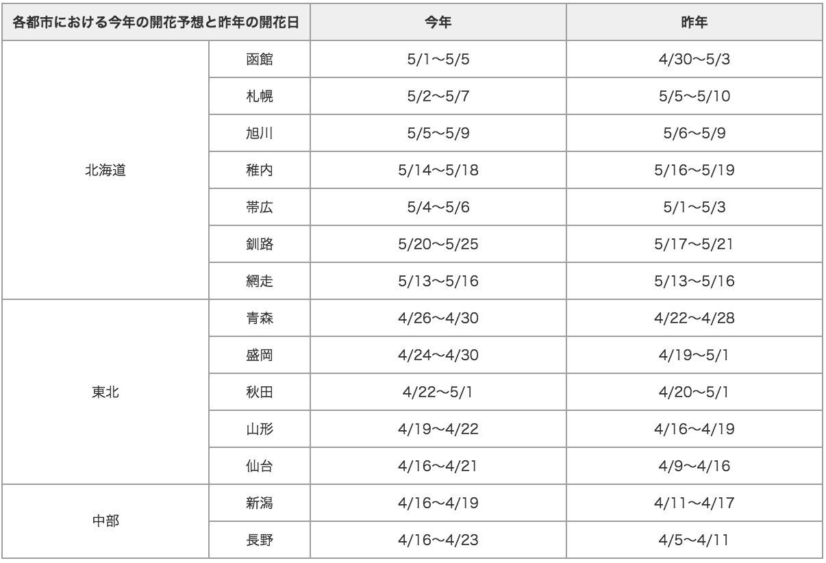 20120416_table3