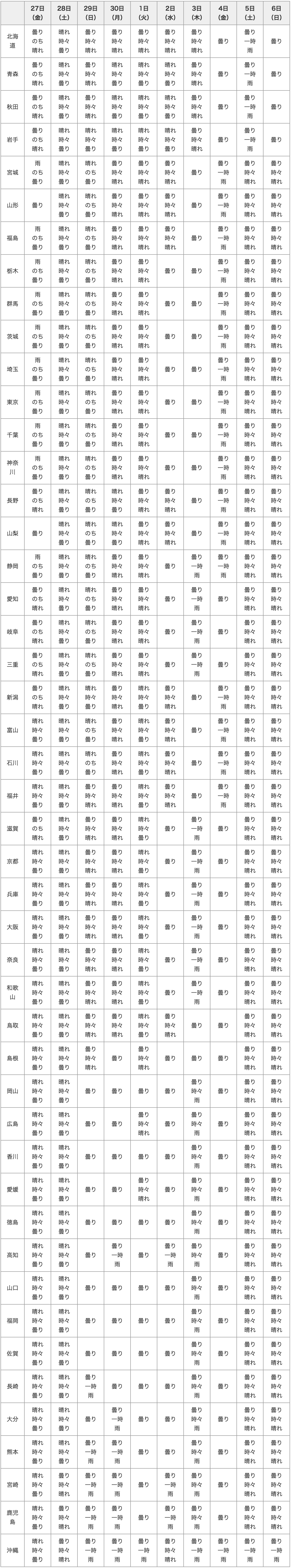 20120426_table1