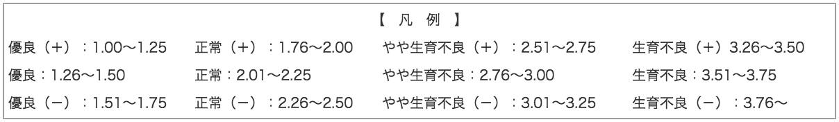 20120518_2_table2