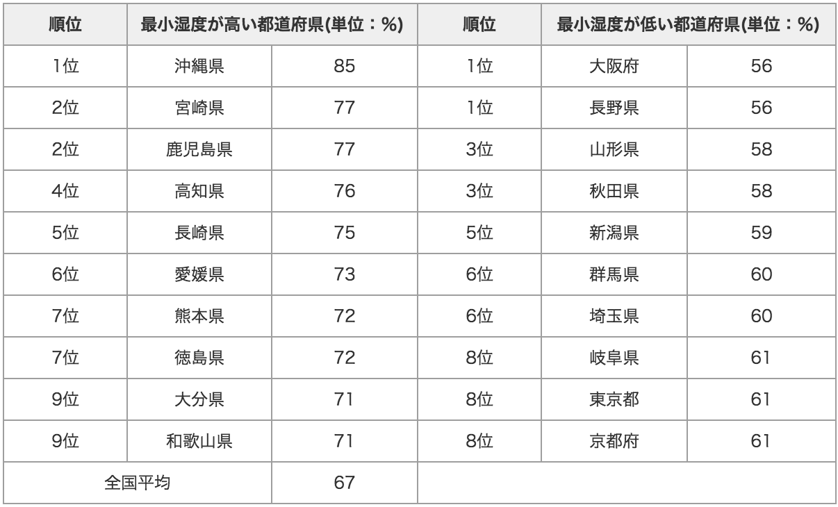 20120710_table3