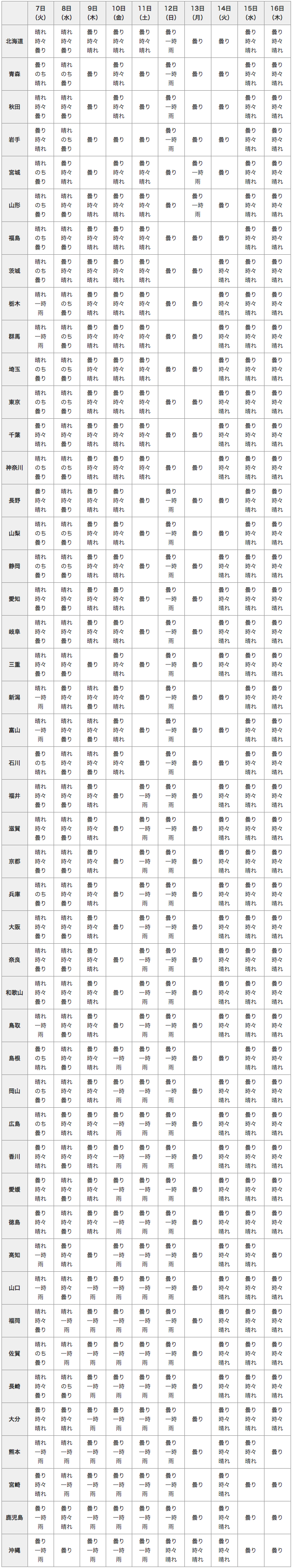 20120807_2_table1