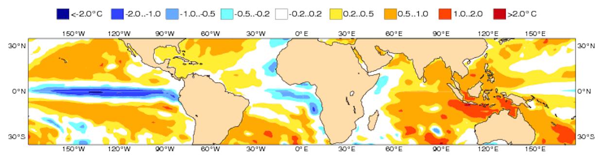 図2:季節予報モデルによる2016年6〜8月の海面水温平年偏差予測(出典:ECMWF)