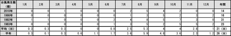 20160531-3m