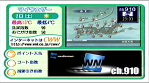 2000年12月放送開始時の放送画面