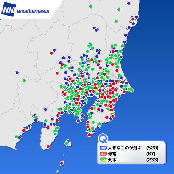 図8: 風による被害に関する調査結果(凡例の回答数は関東)