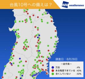 図4:北海道と東北の調査結果「台風10号ヘの備えは?」