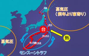 図6:台風10号の経路と気圧配置図 日本の東海上にある高気圧の縁を西進