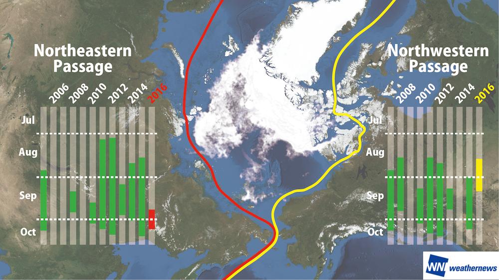 図 4.北極海北東航路(左)・北西航路(右)の開通期間