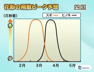 kg_10shikoku_sr