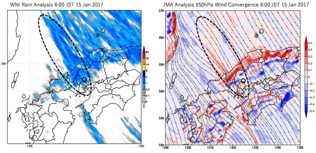 図9:1月15日6時のウェザーニューズの解析雨量(左)、 気象庁毎時大気解析の上空約500mの風と収束(右、赤が収束、青が発散)、実線の丸は広島市を示す。